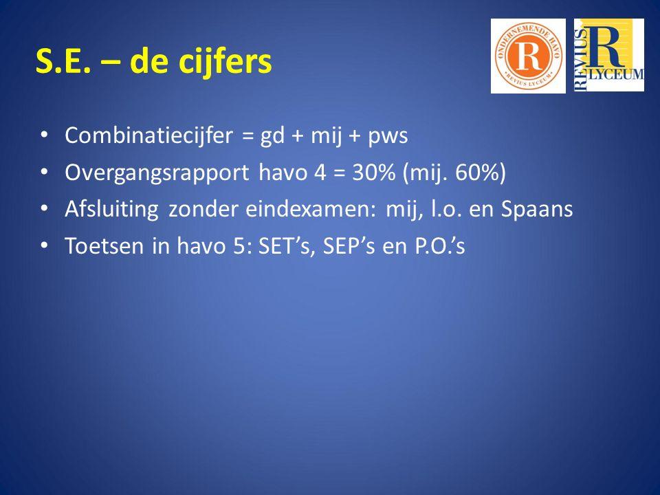 S.E. – de cijfers Combinatiecijfer = gd + mij + pws Overgangsrapport havo 4 = 30% (mij.
