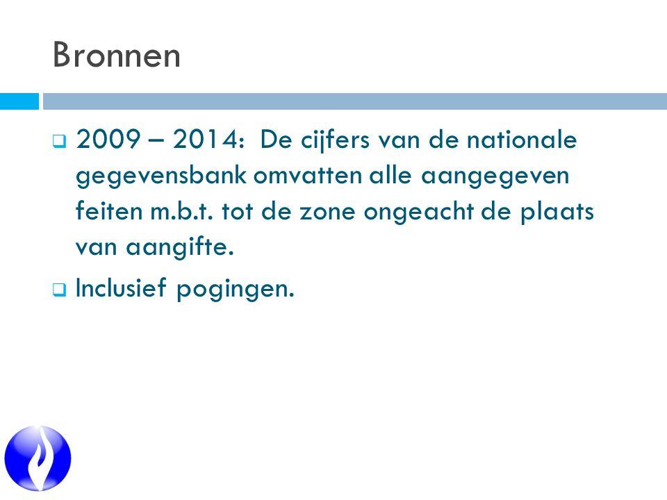 Bronnen  2009 – 2014: De cijfers van de nationale gegevensbank omvatten alle aangegeven feiten m.b.t. tot de zone ongeacht de plaats van aangifte. 