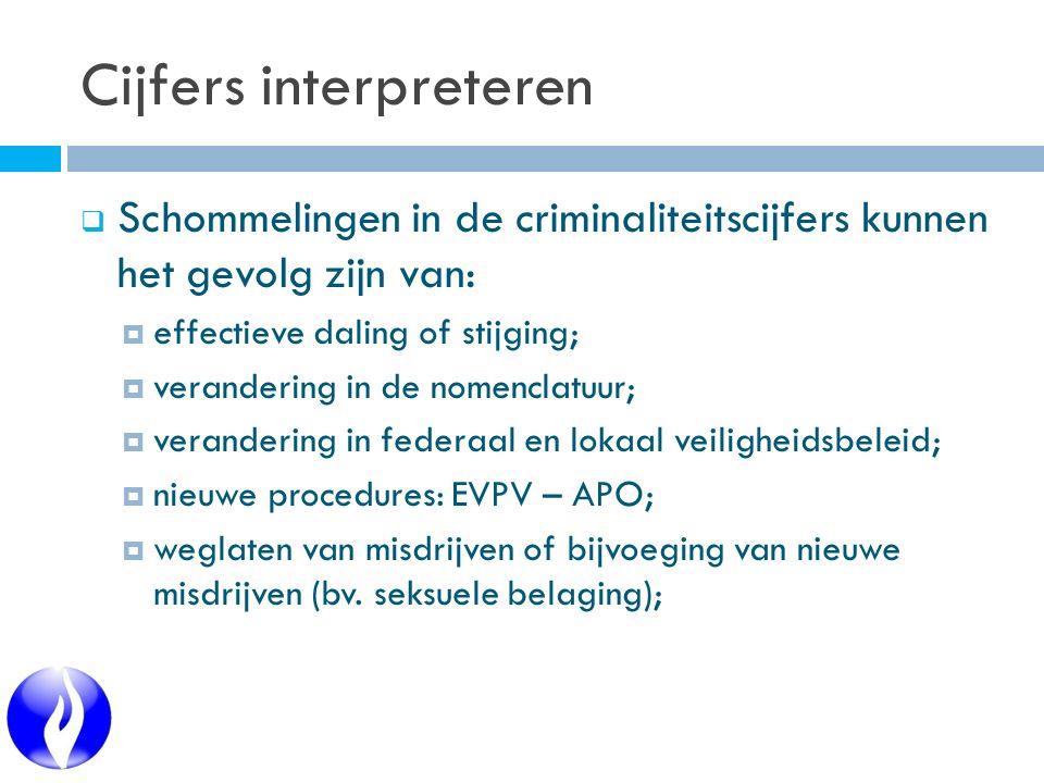 Cijfers interpreteren  Schommelingen in de criminaliteitscijfers kunnen het gevolg zijn van:  effectieve daling of stijging;  verandering in de nom