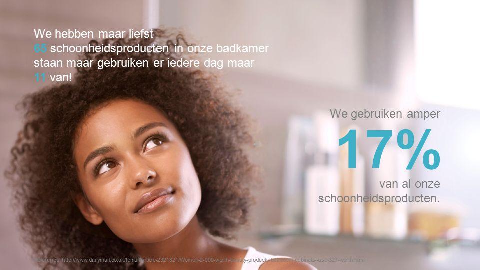 Met zo veel producten binnen handbereik besteden vrouwen gemiddeld bijna 1 UUR per dag aan persoonlijke verzorging.