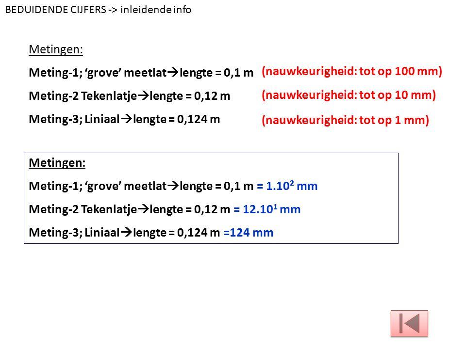 Metingen: Meting-1; 'grove' meetlat  lengte = 0,1 m Meting-2 Tekenlatje  lengte = 0,12 m Meting-3; Liniaal  lengte = 0,124 m (nauwkeurigheid: tot o