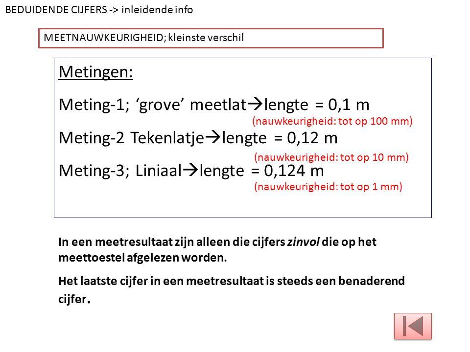 MEETNAUWKEURIGHEID; kleinste verschil Metingen: Meting-1; 'grove' meetlat  lengte = 0,1 m Meting-2 Tekenlatje  lengte = 0,12 m Meting-3; Liniaal  l