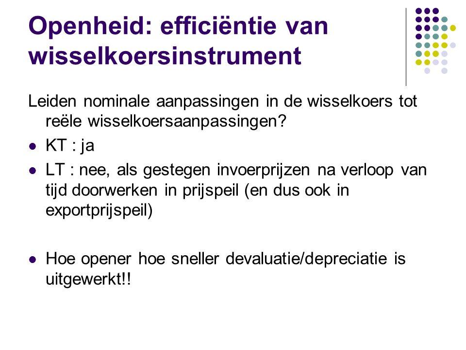 Openheid: efficiëntie van wisselkoersinstrument Leiden nominale aanpassingen in de wisselkoers tot reële wisselkoersaanpassingen.