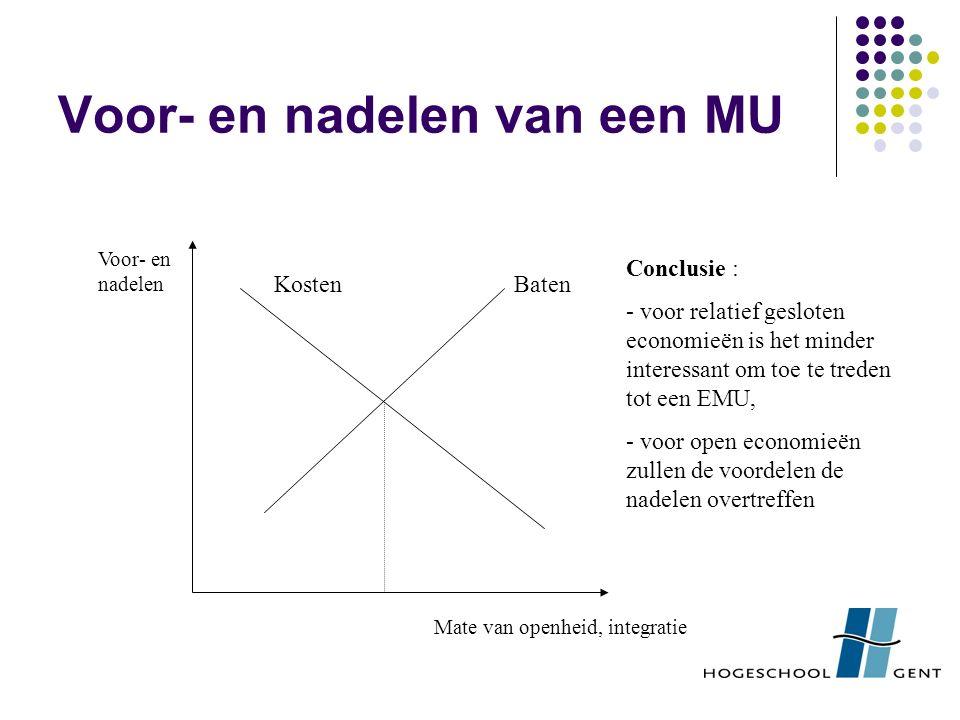 Voor- en nadelen van een MU Mate van openheid, integratie Voor- en nadelen Conclusie : - voor relatief gesloten economieën is het minder interessant om toe te treden tot een EMU, - voor open economieën zullen de voordelen de nadelen overtreffen KostenBaten