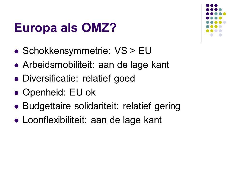 Europa als OMZ.