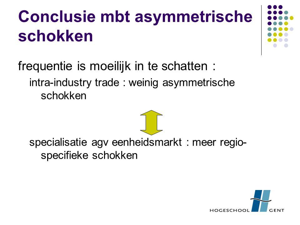 Conclusie mbt asymmetrische schokken frequentie is moeilijk in te schatten : intra-industry trade : weinig asymmetrische schokken specialisatie agv eenheidsmarkt : meer regio- specifieke schokken