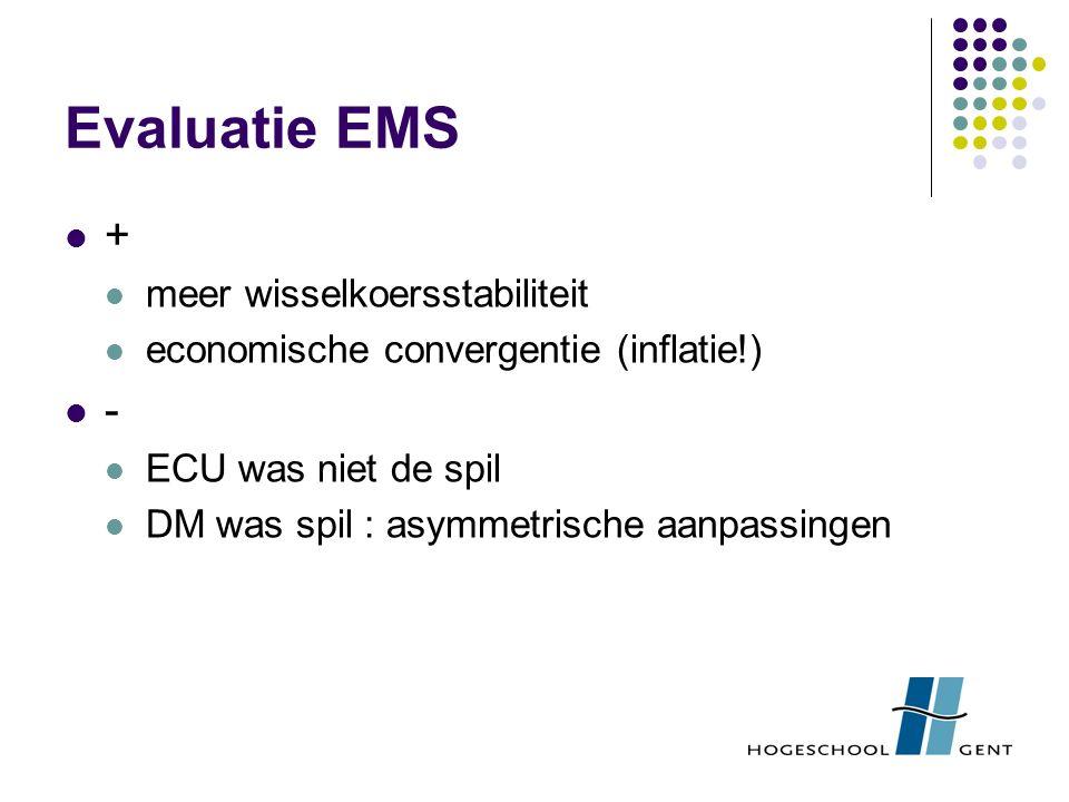 Evaluatie EMS + meer wisselkoersstabiliteit economische convergentie (inflatie!) - ECU was niet de spil DM was spil : asymmetrische aanpassingen
