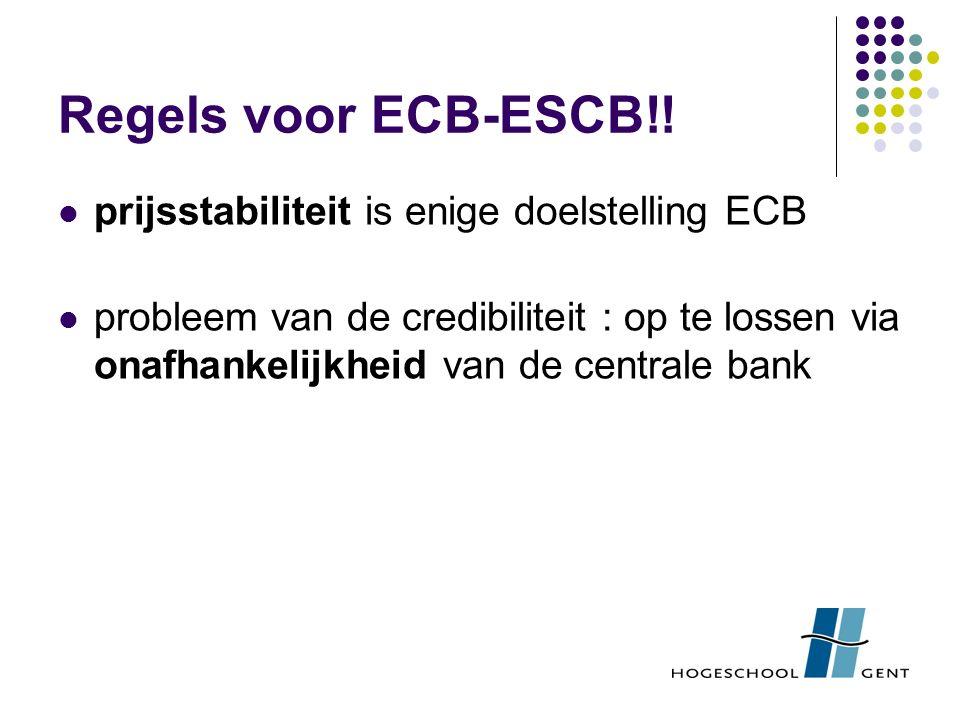 Regels voor ECB-ESCB!.