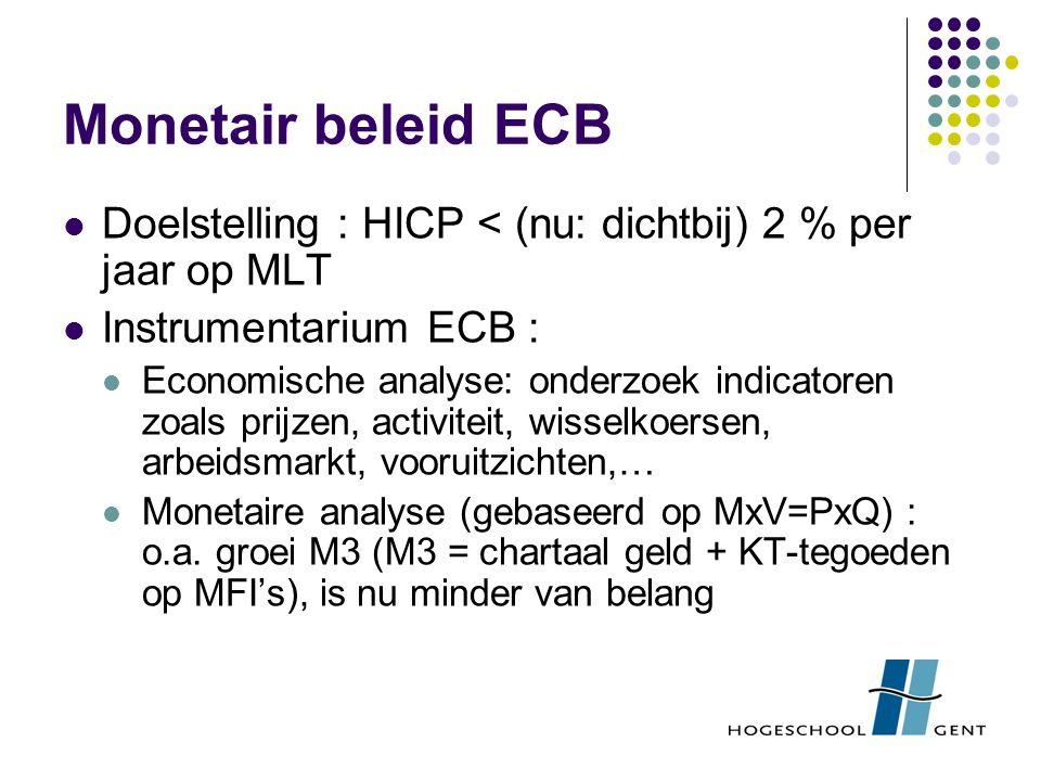 Monetair beleid ECB Doelstelling : HICP < (nu: dichtbij) 2 % per jaar op MLT Instrumentarium ECB : Economische analyse: onderzoek indicatoren zoals prijzen, activiteit, wisselkoersen, arbeidsmarkt, vooruitzichten,… Monetaire analyse (gebaseerd op MxV=PxQ) : o.a.