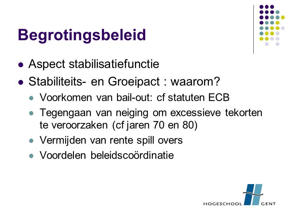 Begrotingsbeleid Aspect stabilisatiefunctie Stabiliteits- en Groeipact : waarom.