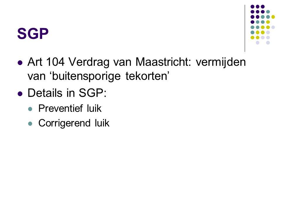 SGP Art 104 Verdrag van Maastricht: vermijden van 'buitensporige tekorten' Details in SGP: Preventief luik Corrigerend luik
