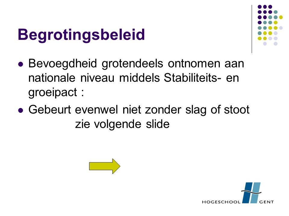 Begrotingsbeleid Bevoegdheid grotendeels ontnomen aan nationale niveau middels Stabiliteits- en groeipact : Gebeurt evenwel niet zonder slag of stoot zie volgende slide