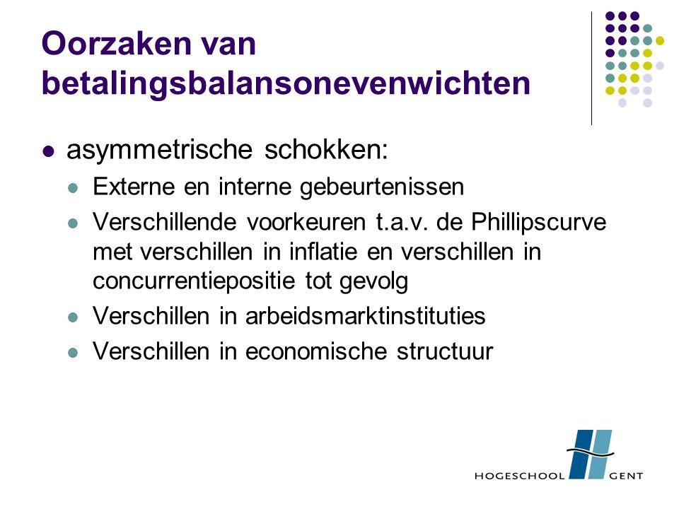 Asymmetrische schokken Gebeurtenis die ene economie treft en andere niet: bv dioxinecrisis treft België, maar Nederland niet een verschillend effect heeft op verschillende economieën: verhoging van de petroleumprijzen is slecht voor België, maar goed voor Nederland Kan zich zowel aan de vraagzijde als aan de aanbodzijde afspelen