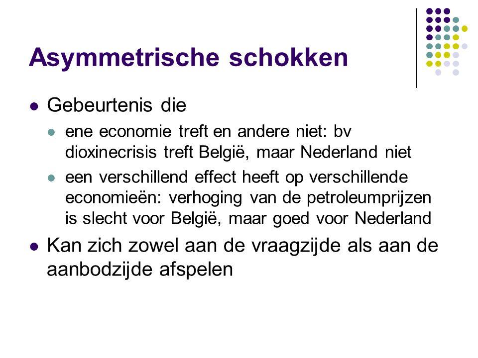 Economische en Monetaire Unie : waarom.