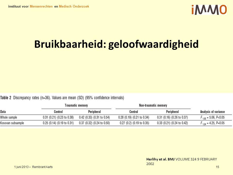 Bruikbaarheid: geloofwaardigheid instituut voor Mensenrechten en Medisch Onderzoek 1 juni 2013 – Rembrant Aarts15 Herlihy et al. BMJ VOLUME 324 9 FEBR