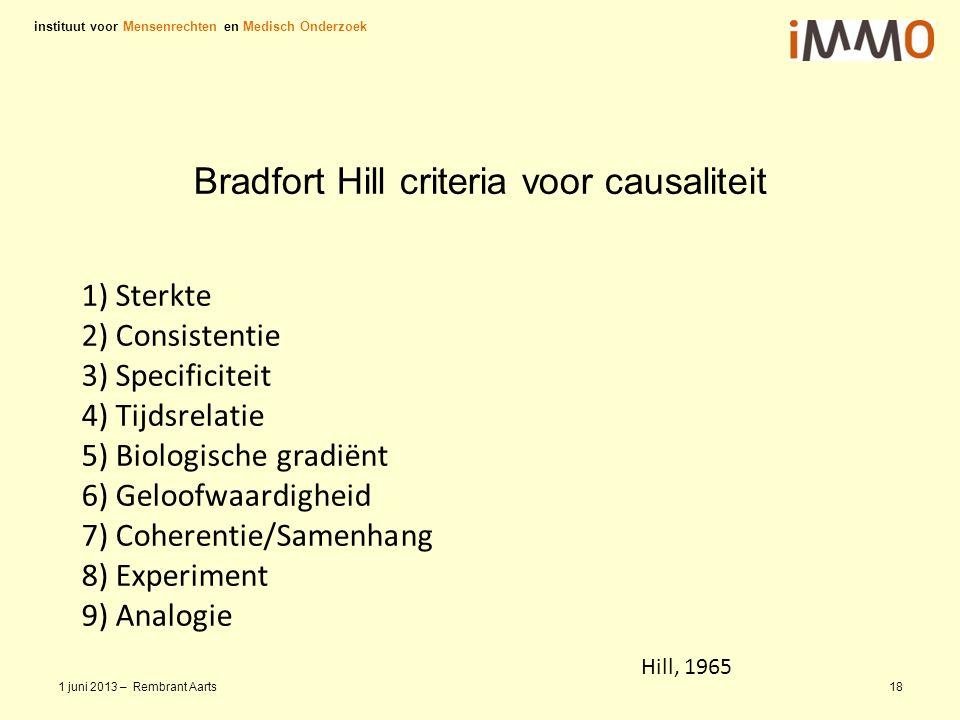 Bradfort Hill criteria voor causaliteit 1) Sterkte 2) Consistentie 3) Specificiteit 4) Tijdsrelatie 5) Biologische gradiënt 6) Geloofwaardigheid 7) Co