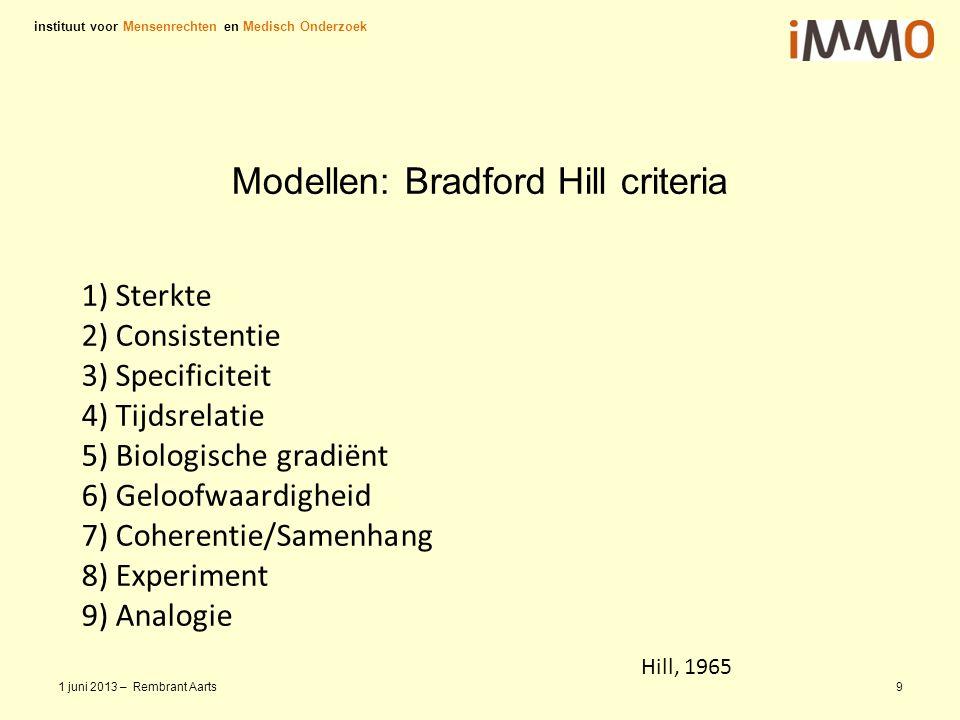 Modellen: Bradford Hill criteria 1) Sterkte 2) Consistentie 3) Specificiteit 4) Tijdsrelatie 5) Biologische gradiënt 6) Geloofwaardigheid 7) Coherenti