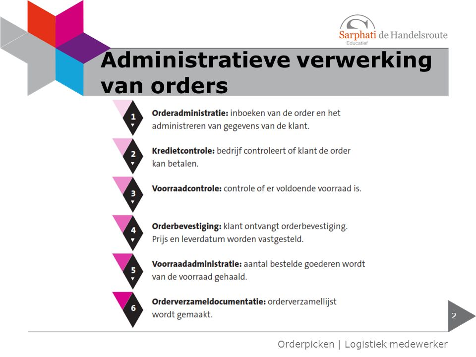 Administratieve verwerking van orders 2 Orderpicken | Logistiek medewerker