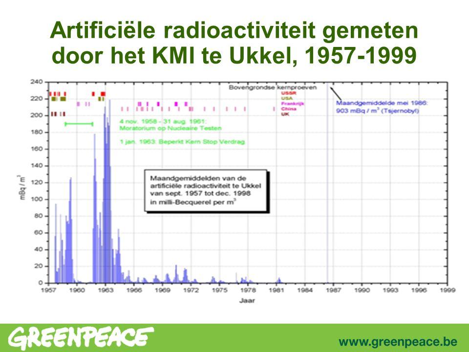 Artificiële radioactiviteit gemeten door het KMI te Ukkel, 1957-1999