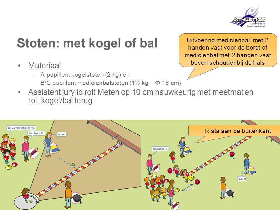 Stoten: met kogel of bal Materiaal: –A-pupillen: kogelstoten (2 kg) en –B/C pupillen: medicienbalstoten (1½ kg – Φ 16 cm) Assistent jurylid rolt Meten