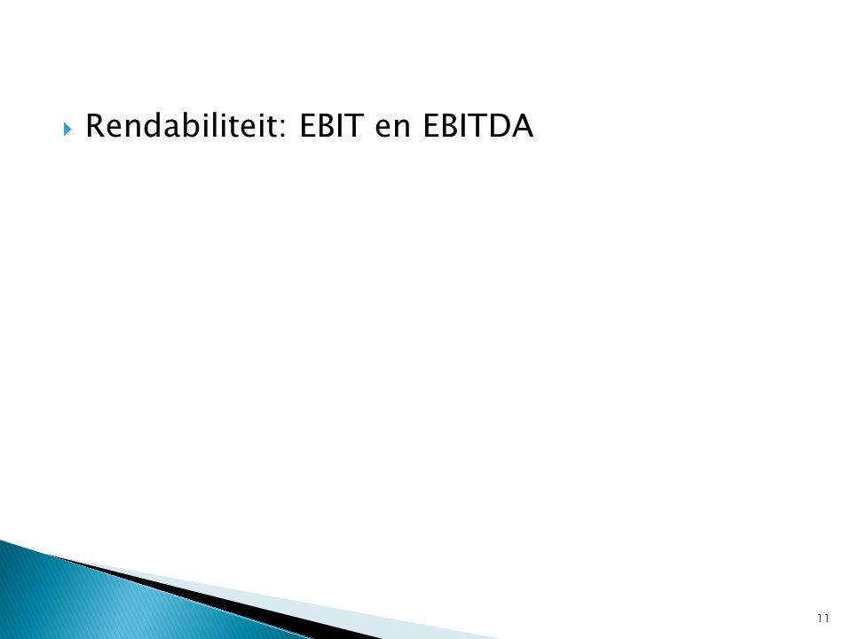  Rendabiliteit: EBIT en EBITDA 11