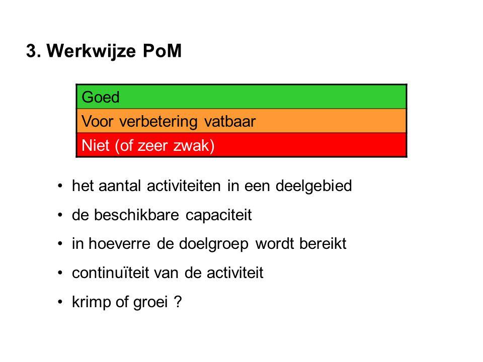 3. Werkwijze PoM het aantal activiteiten in een deelgebied de beschikbare capaciteit in hoeverre de doelgroep wordt bereikt continuïteit van de activi