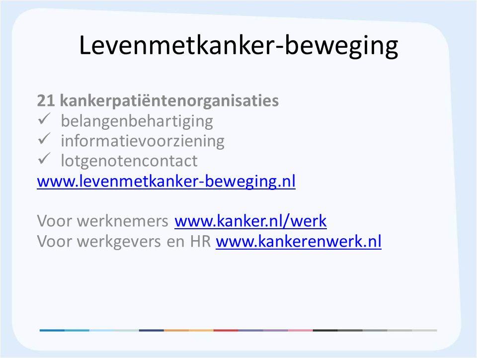 Levenmetkanker-beweging 21 kankerpatiëntenorganisaties belangenbehartiging informatievoorziening lotgenotencontact www.levenmetkanker-beweging.nl Voor werknemers www.kanker.nl/werkwww.kanker.nl/werk Voor werkgevers en HR www.kankerenwerk.nlwww.kankerenwerk.nl