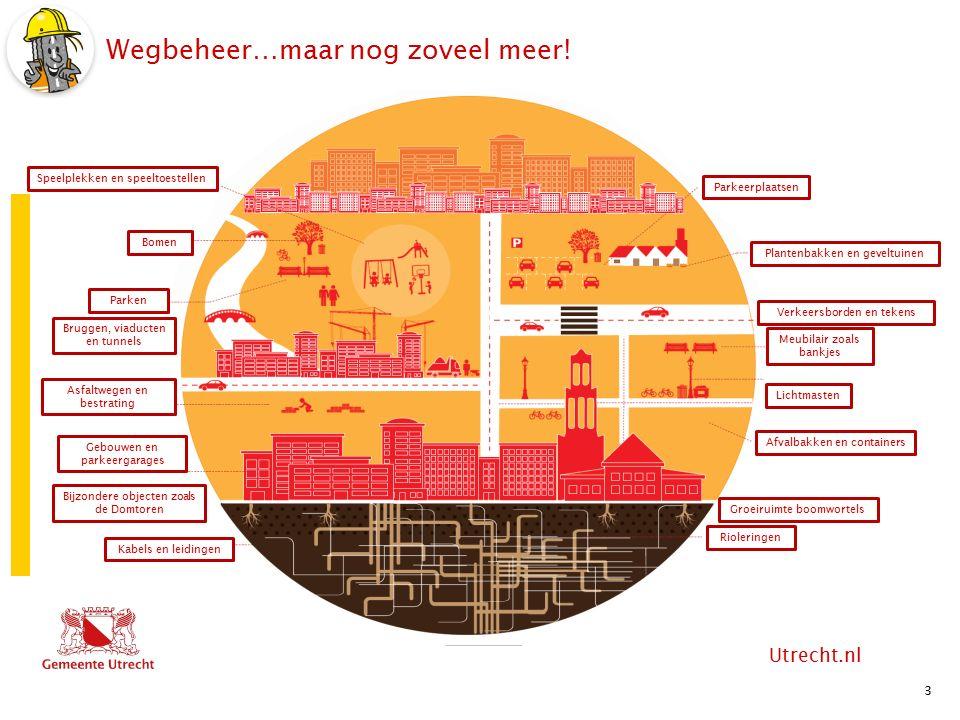 Utrecht.nl Wat zijn de drie belangrijkste taken bij wegbeheer? 4