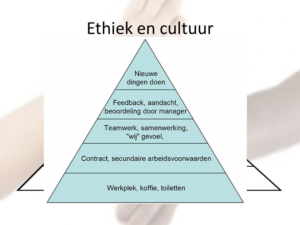 Ethiek en cultuur