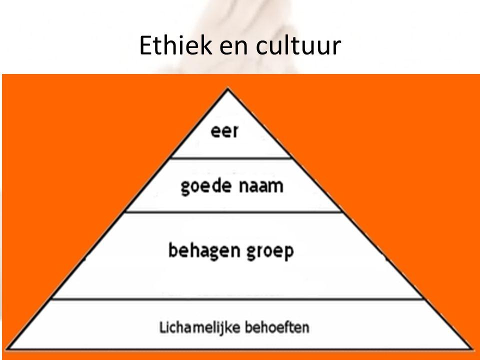 Maslow, G-structuur meer op het individu gericht.Pinto, F-structuur meer op de groep gericht.