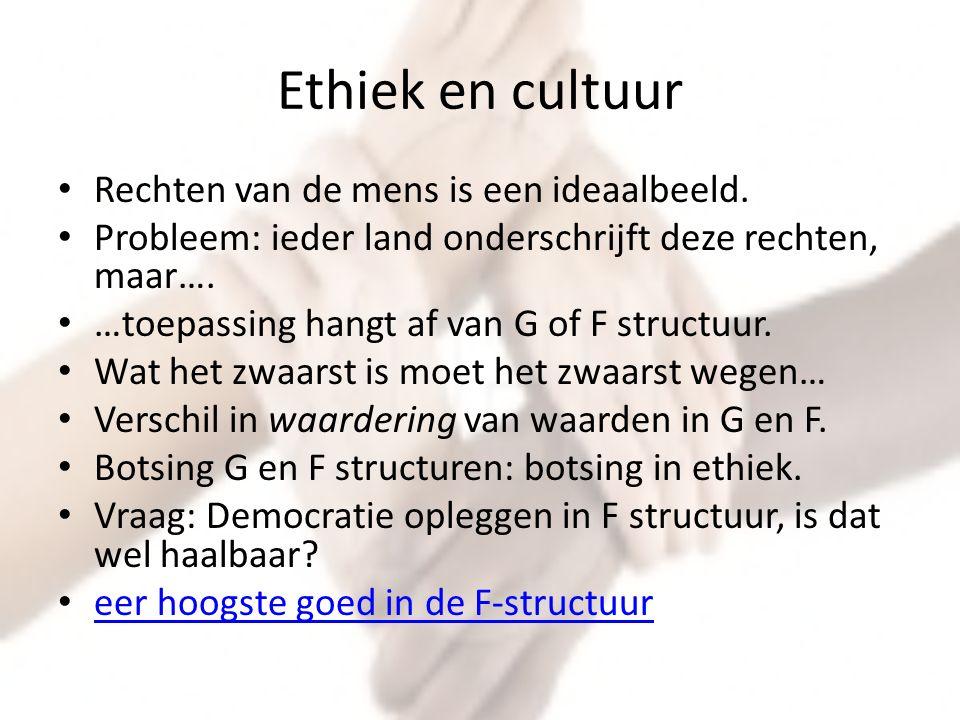 Ethiek en cultuur Rechten van de mens is een ideaalbeeld. Probleem: ieder land onderschrijft deze rechten, maar…. …toepassing hangt af van G of F stru