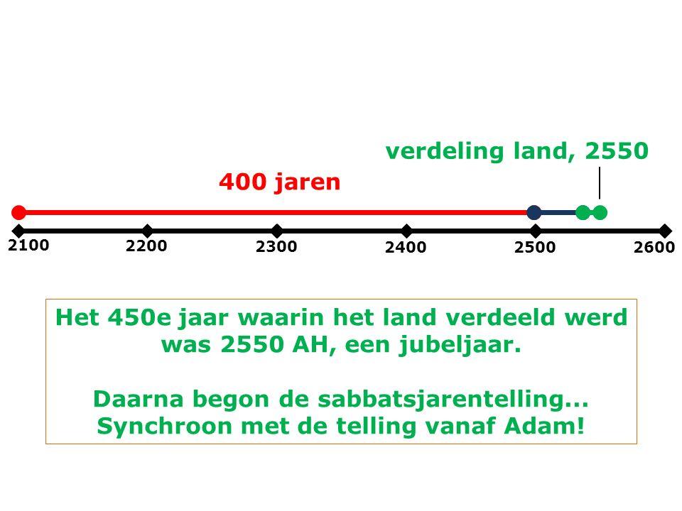 2100 2200 2300 240025002600 400 jaren verdeling land, 2550 Het 450e jaar waarin het land verdeeld werd was 2550 AH, een jubeljaar.
