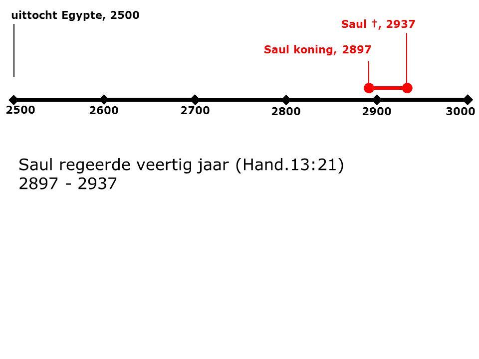 2500 2600 2700 280029003000 uittocht Egypte, 2500 Saul regeerde veertig jaar (Hand.13:21) 2897 - 2937 Saul koning, 2897 Saul †, 2937