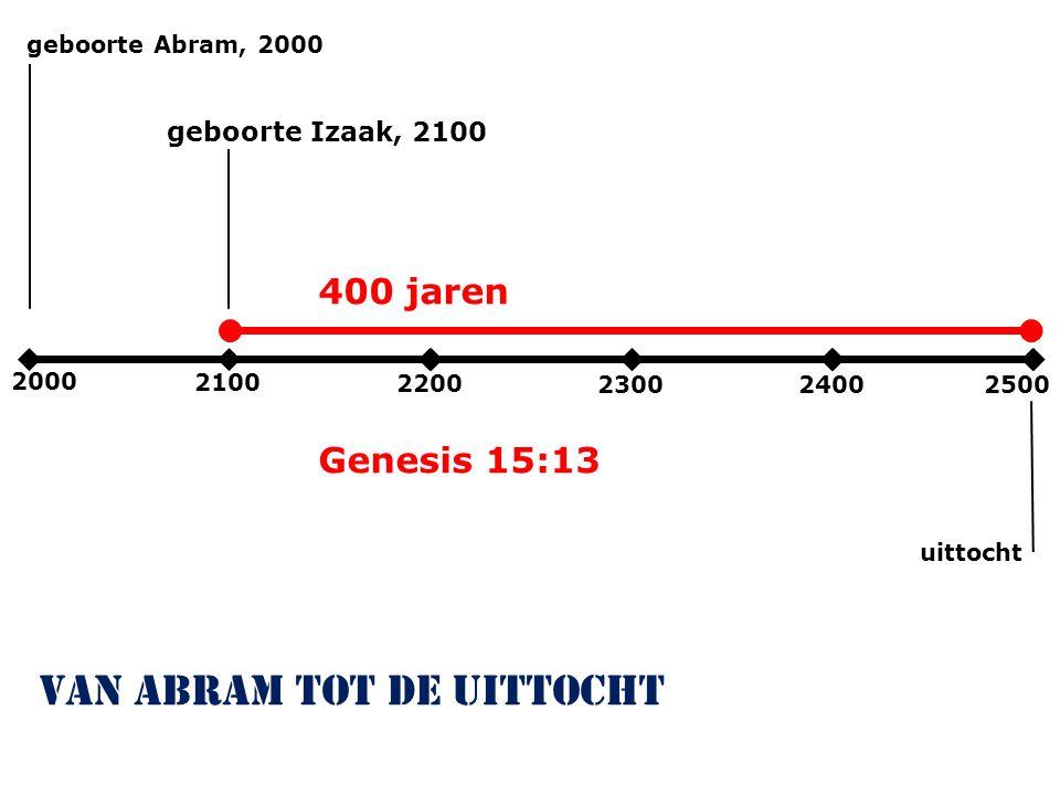 2100 2200 2300 240025002600 geboorte Izaak, 2100 uittocht Egypte, 2500 400 jaren intocht, 2540 land veroverd, 2550 450 jaren vanaf de vaderen tot aan verdeling van het land.