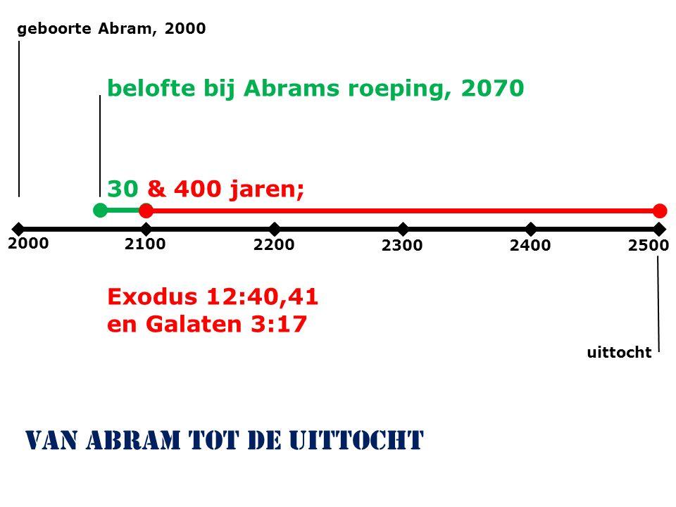 2000 2100 2200 230024002500 geboorte Abram, 2000 van Abram tot de uittocht belofte bij Abrams roeping, 2070 uittocht 30 & 400 jaren; Exodus 12:40,41 en Galaten 3:17