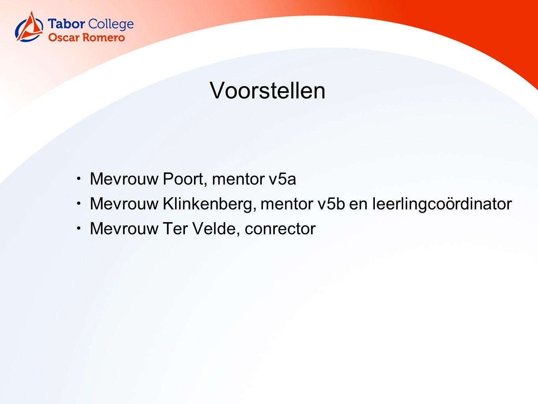 Nieuw dit schooljaar Roosterprogramma: Zermelo ELO: Magister Beeldschermen in de school Zo doen we dat @Oscar.