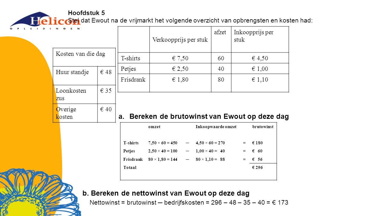 Hoofdstuk 5 Stel dat Ewout na de vrijmarkt het volgende overzicht van opbrengsten en kosten had: Verkoopprijs per stuk afzetInkoopprijs per stuk T-shirts€ 7,5060€ 4,50 Petjes€ 2,5040€ 1,00 Frisdrank€ 1,8080€ 1,10 Kosten van die dag Huur standje€ 48 Loonkosten zus € 35 Overige kosten € 40 omzetInkoopwaarde omzetbrutowinst T-shirts7,50 × 60 = 450─4,50 × 60 = 270=€ 180 Petjes2,50 × 40 = 100─1,00 × 40 = 40=€ 60 Frisdrank80 × 1,80 = 144─80 × 1,10 = 88=€ 56 Totaal€ 296 a.Bereken de brutowinst van Ewout op deze dag b.