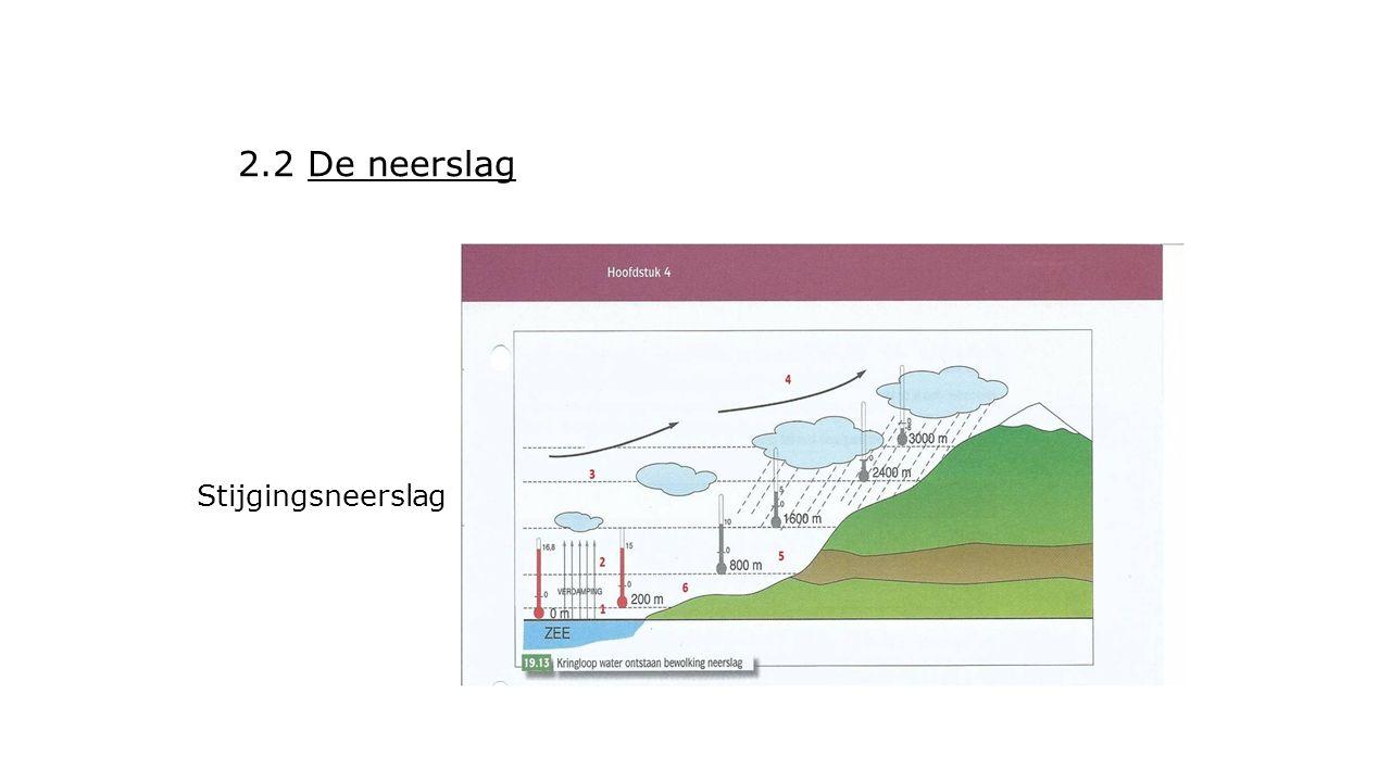 School TV http://www.schooltv.nl/video/land-en-zee-op-land-heb-je-grotere- temperatuurverschillen-dan-in-zee/#q=Afstand%20tot%20de%20zee http://www.schooltv.nl/video/land-en-zee-op-land-heb-je-grotere- temperatuurverschillen-dan-in-zee/#q=Afstand%20tot%20de%20zee