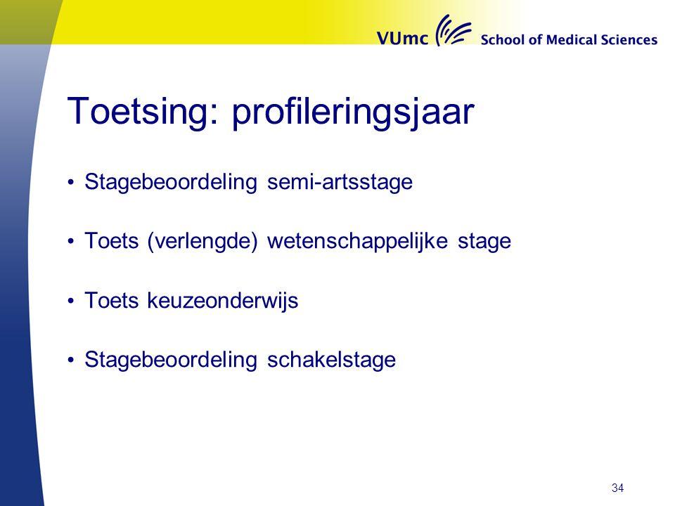 Toetsing: profileringsjaar Stagebeoordeling semi-artsstage Toets (verlengde) wetenschappelijke stage Toets keuzeonderwijs Stagebeoordeling schakelstage 34