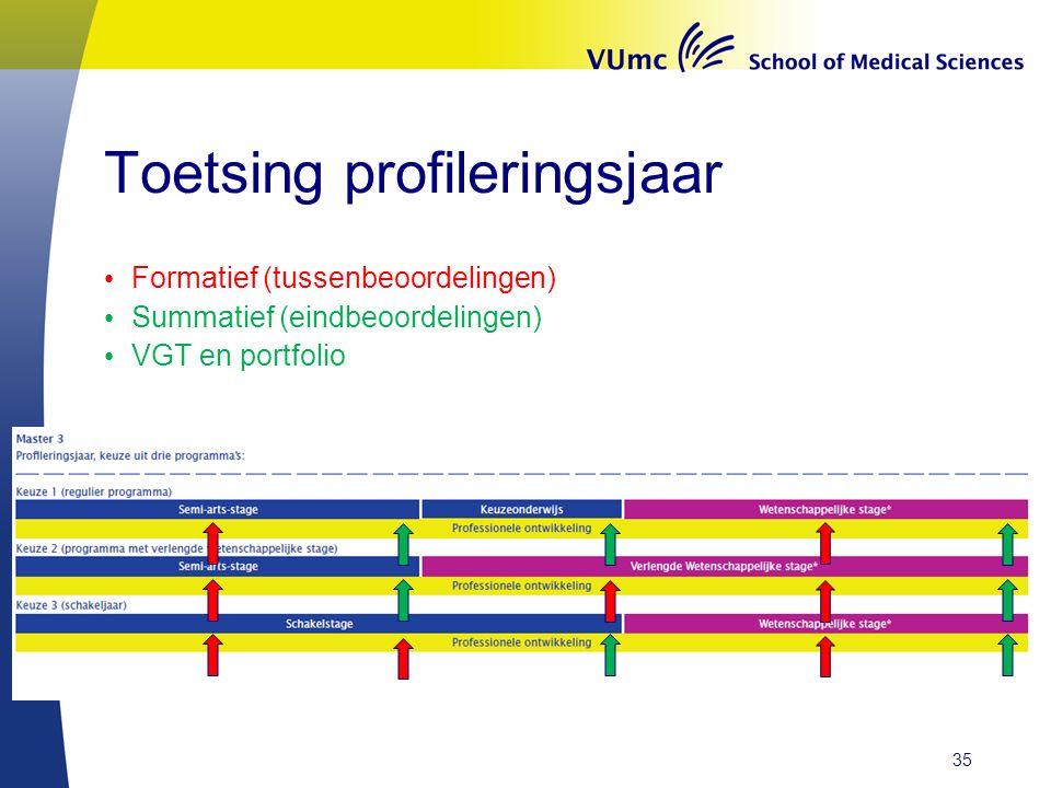 Toetsing profileringsjaar Formatief (tussenbeoordelingen) Summatief (eindbeoordelingen) VGT en portfolio 35