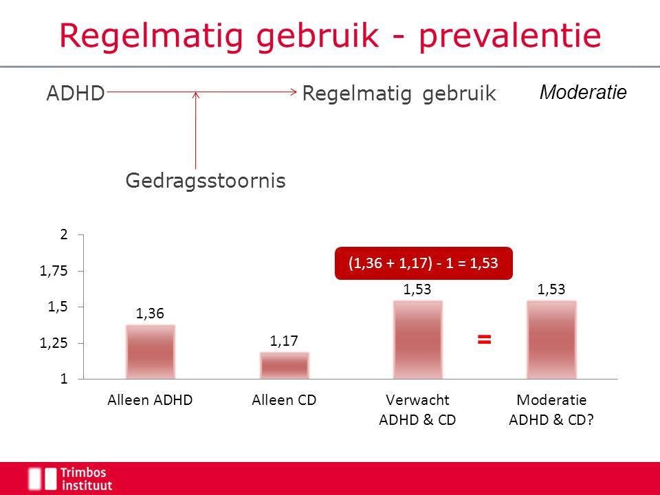 Regelmatig gebruik - prevalentie ADHD Regelmatig gebruik Gedragsstoornis Moderatie (1,36 + 1,17) - 1 = 1,53 =