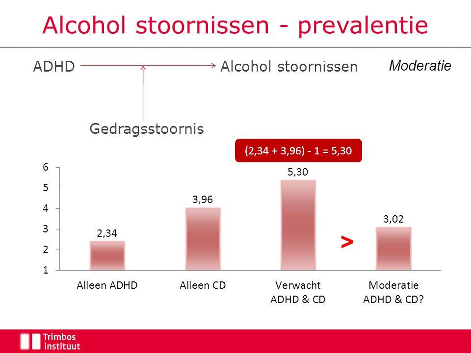 Alcohol stoornissen - prevalentie ADHD Alcohol stoornissen Gedragsstoornis Moderatie (2,34 + 3,96) - 1 = 5,30 >
