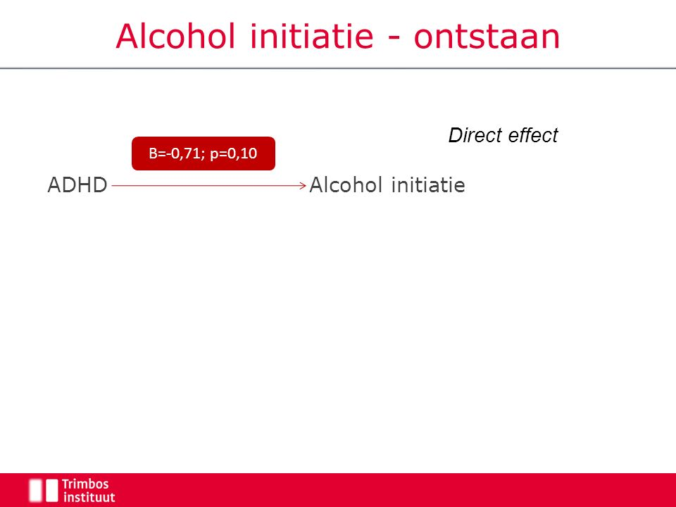 Alcohol initiatie - ontstaan ADHD Alcohol initiatie B=-0,71; p=0,10 Direct effect