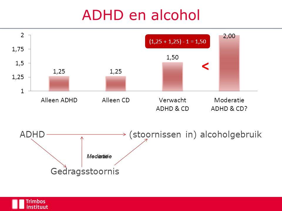 Hogere prevalentie en eerder ontstaan – Alcohol initiatie – Regelmatig gebruik – Alcoholstoornissen Maar: Vaak ook een gedragsstoornis ADHD (stoornissen in) alcoholgebruik Gedragsstoornis ADHD en alcohol Mediatie Moderatie (1,25 + 1,25) - 1 = 1,50 <