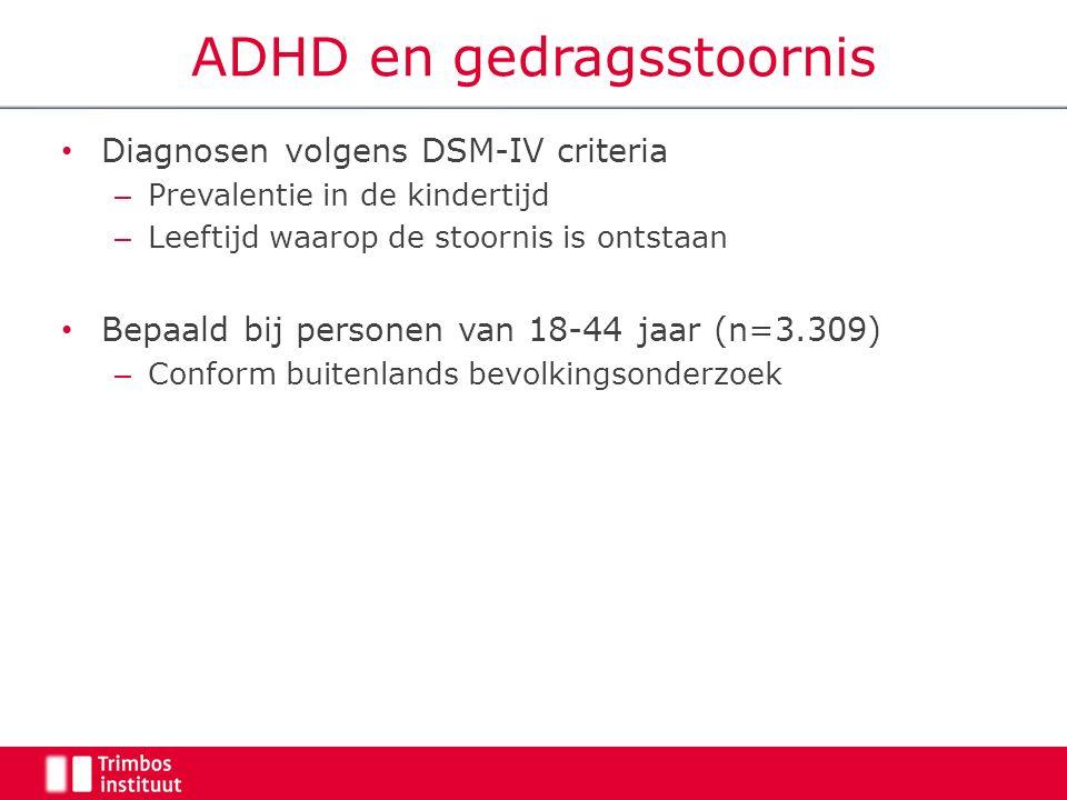 ADHD en gedragsstoornis Diagnosen volgens DSM-IV criteria – Prevalentie in de kindertijd – Leeftijd waarop de stoornis is ontstaan Bepaald bij personen van 18-44 jaar (n=3.309) – Conform buitenlands bevolkingsonderzoek