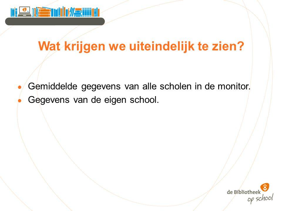Wat krijgen we uiteindelijk te zien? ● Gemiddelde gegevens van alle scholen in de monitor. ● Gegevens van de eigen school.