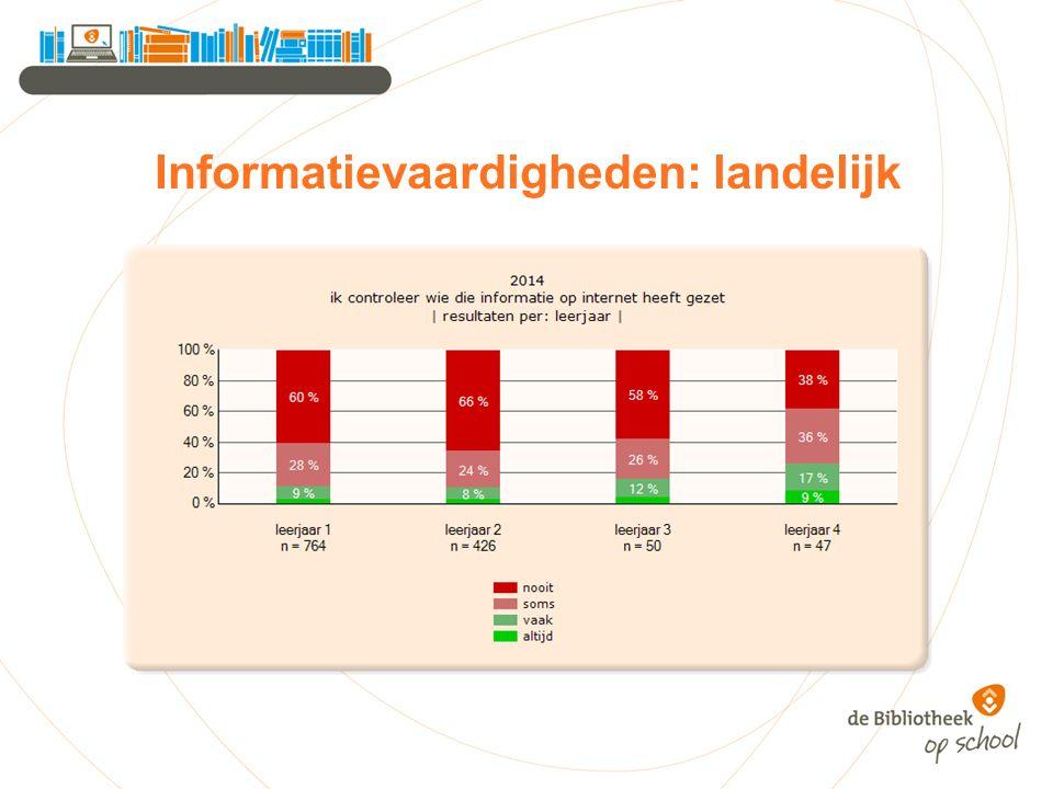Informatievaardigheden: landelijk