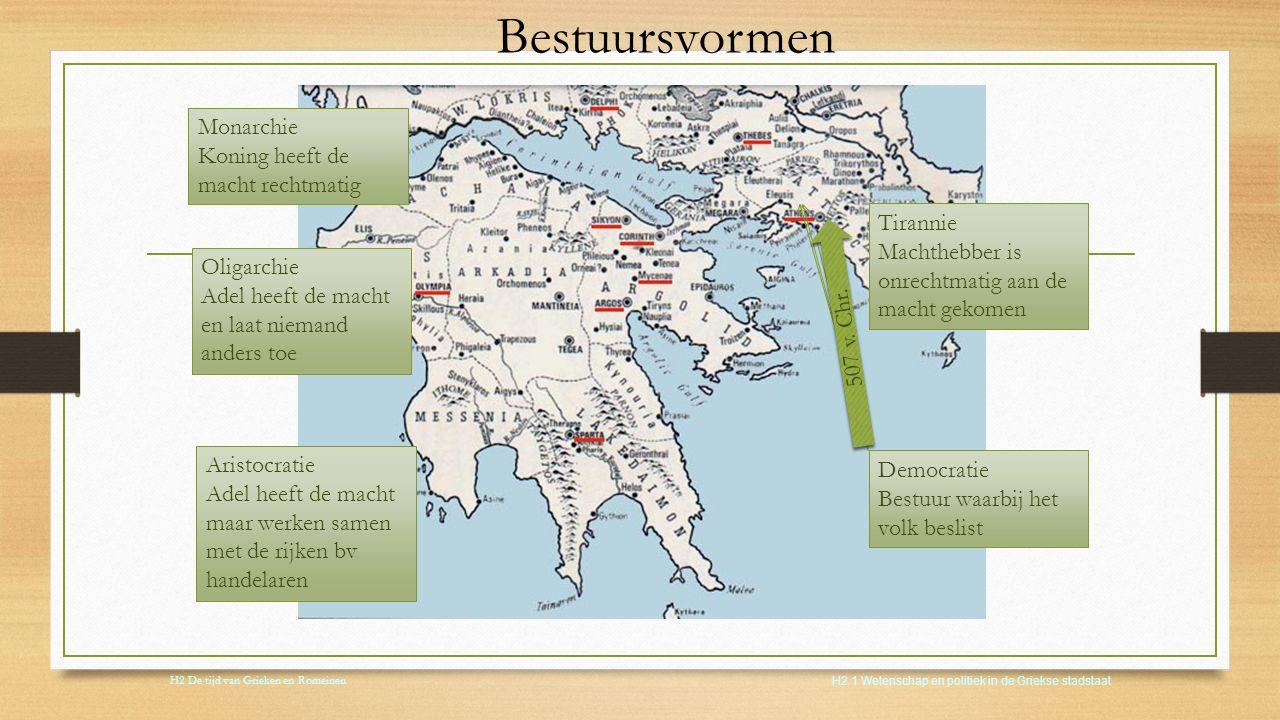 H2 De tijd van Grieken en Romeinen H2.1 Wetenschap en politiek in de Griekse stadstaat Griekenland geen politieke eenheid wél een culturele eenheid Mo