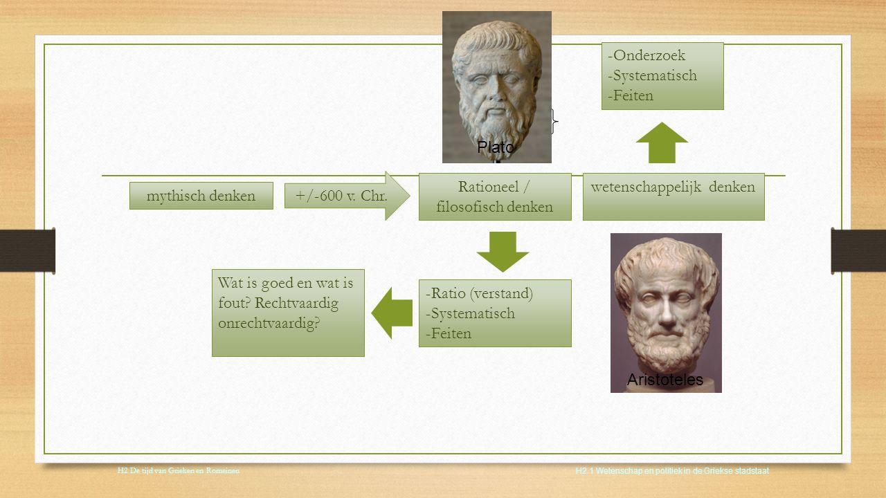 H2 De tijd van Grieken en Romeinen H2.1 Wetenschap en politiek in de Griekse stadstaat mythisch denken +/-600 v. Chr. Rationeel / filosofisch denken w