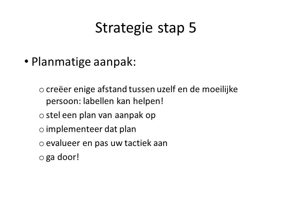 Strategie stap 6 Ken uzelf: o Wat zijn uw zwakke plekken .